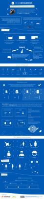 aiac_infografika_wideo