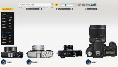 Porównanie rozmiaru aparatów