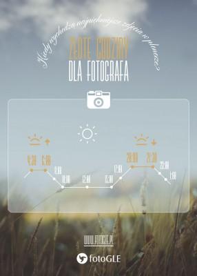 Złote godziny - infografika