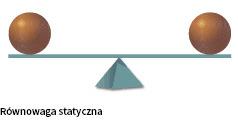Równowaga statyczna