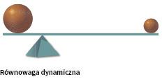 Równowaga dynamiczna