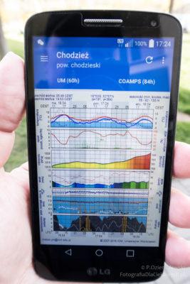 Prognoza pogody - Meteo ICM