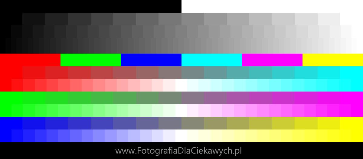 kalibracja monitora - test jasności